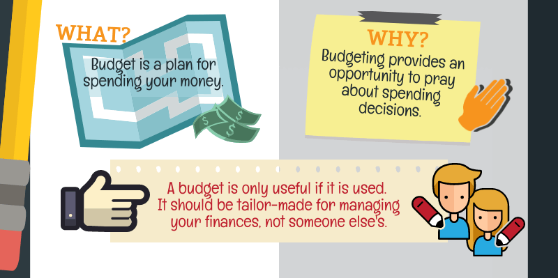 how to create an it budget