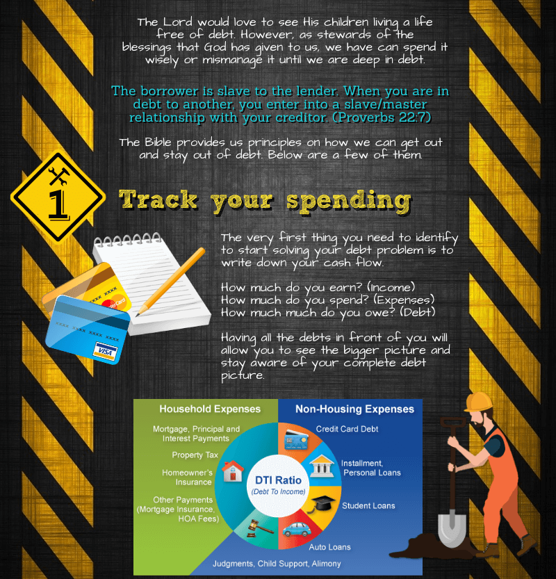 Infographic: How to dig yourselfout of debt, track your spending