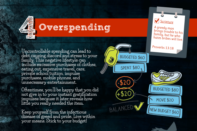 5 Financial Mistakes To Avoid According To The Bible - Overspending