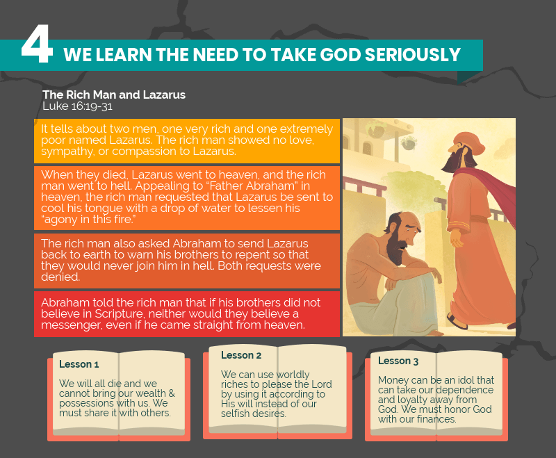 We need to learn to take God seriously