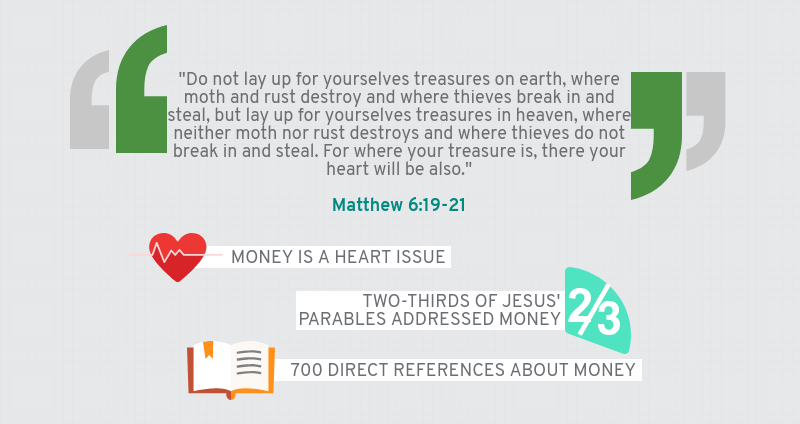 Infographic: Four Ways How Not To Handle Money - Matthew 6:19-21