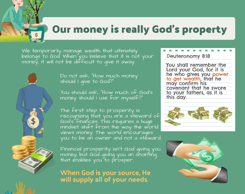 Our money is really God's property