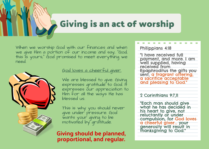 Giving is an act of worship