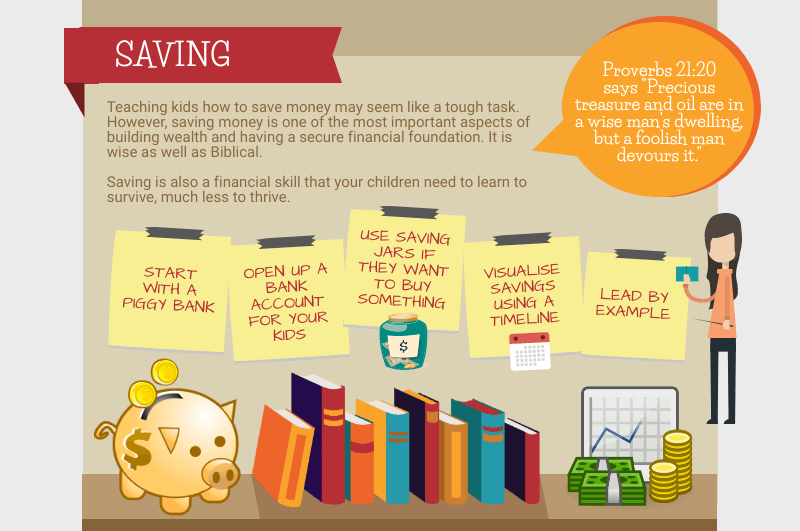 Biblical Advice We Need To Teach Our Kids About Money - Saving