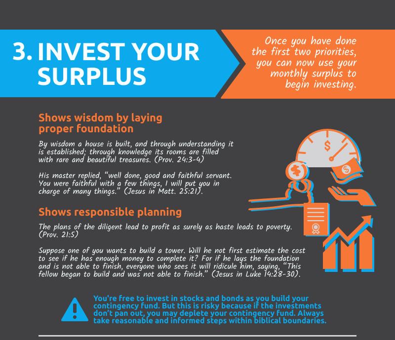 Invest your surplus