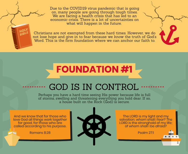Foundation 1 - God is in control