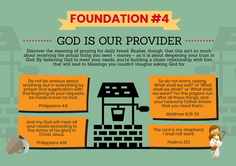 Foundation 4 - God is our provider