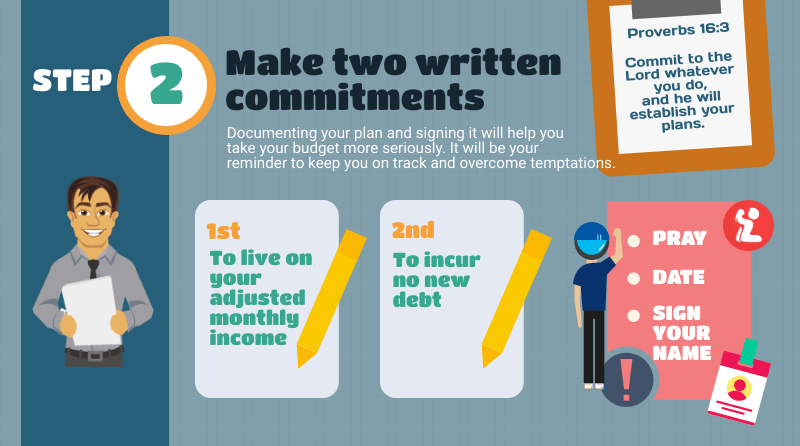 How to create a crisis budget - Make two written commitments