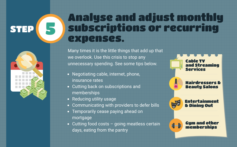 How to create a crisis budget - Analyse and adjust monthly subscriptions and recurring expenses